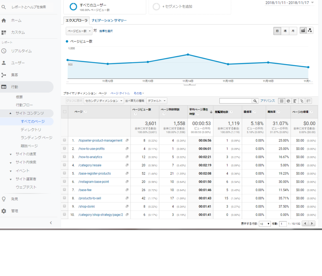8_Analytics_サイトコンテンツ画面