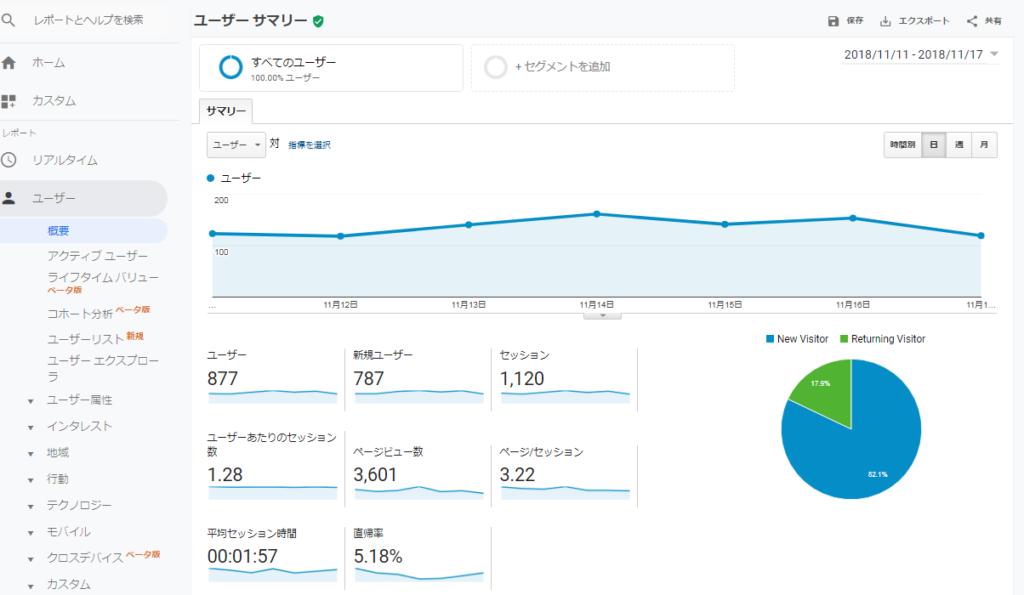 3_Analytics_ユーザー画面