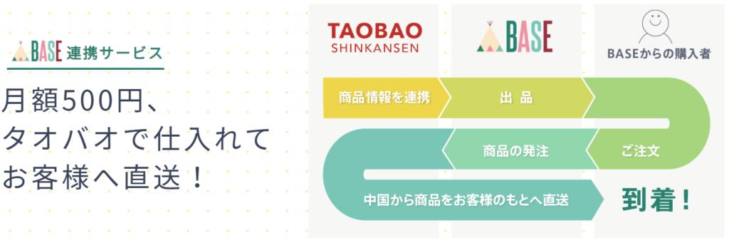 2_タオバオ_BASE連携の説明画面